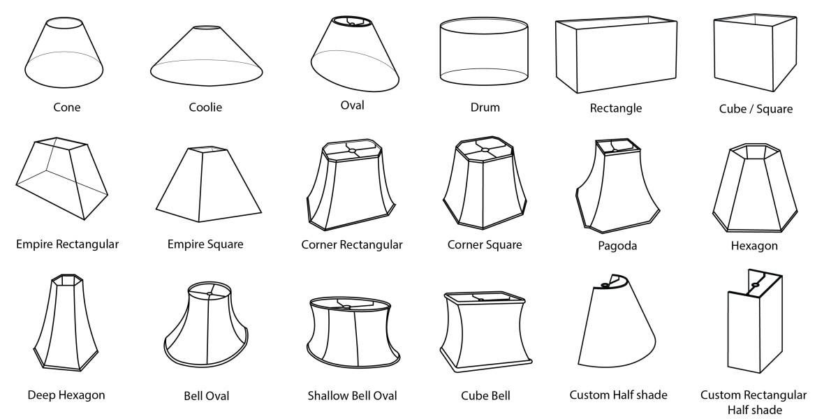 Types Of Lamp Shades Home Design